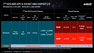 AMD-Bristol-Ridge-APU_Launch_11