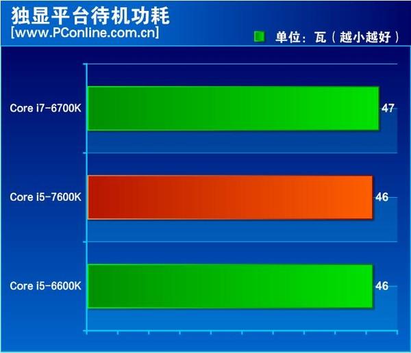 intel-kaby-lake-core-i5-7600k-review_temperature-load