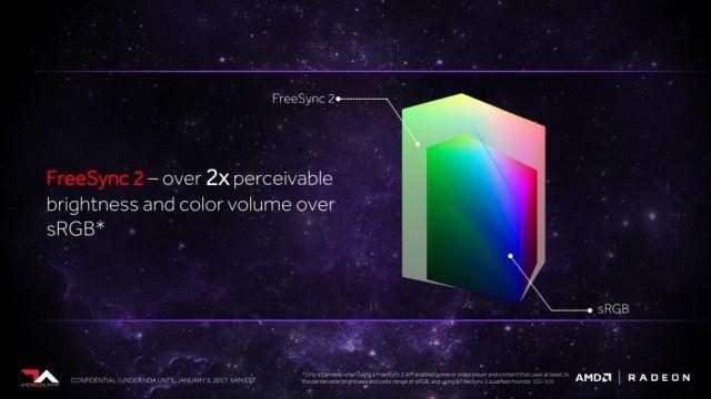 freesync-2-presentation-final-under-nda-jan-3-page-017_575px