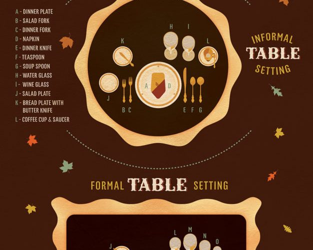 How to set your Thanksgiving table