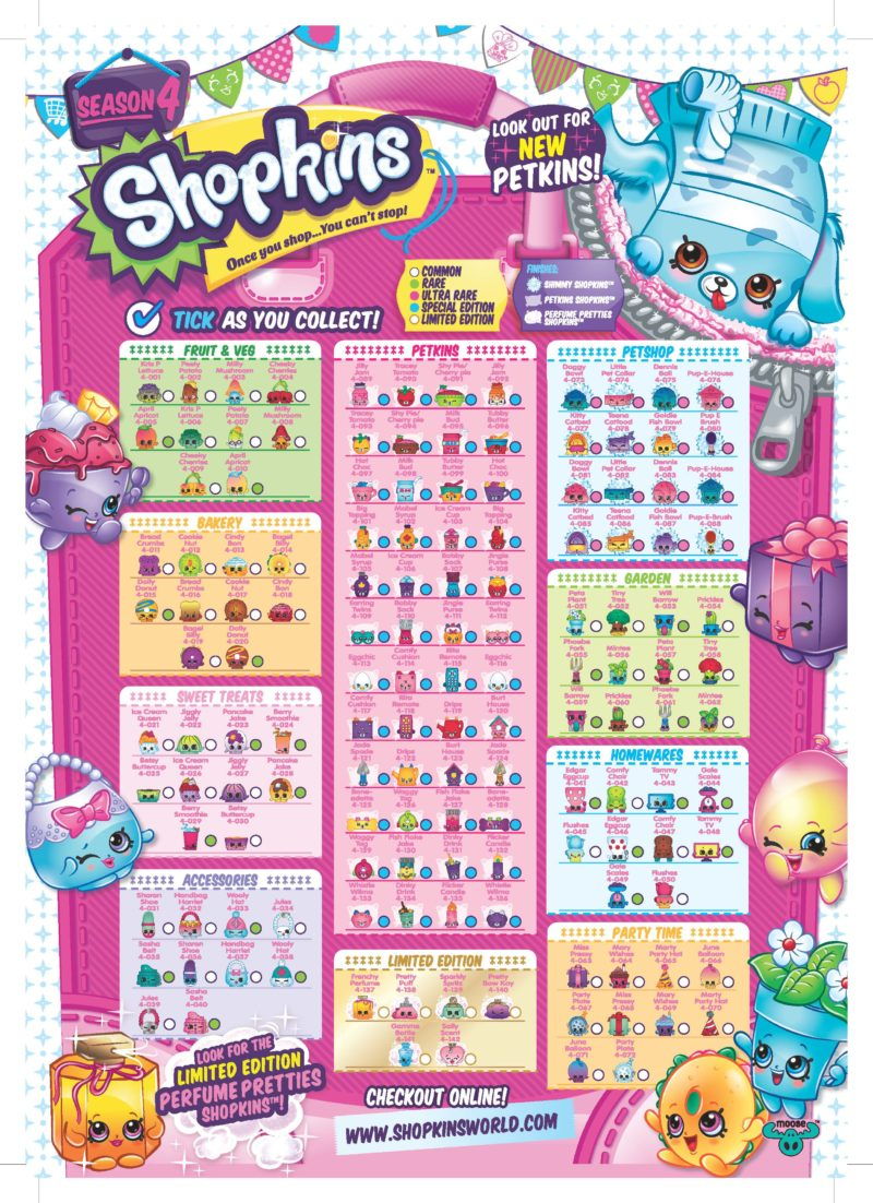 It is a graphic of Simplicity Shopkins Season 3 List Printable