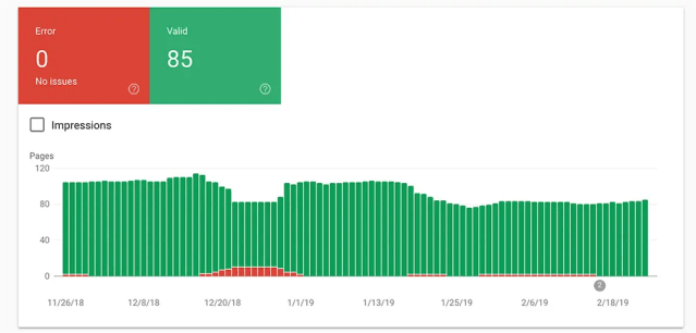 Mobile friendly site on Google Search Console