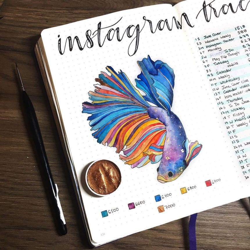 Productivity problem? Killing it BUJO style. Why bullet journalling is your no. 1 weapon