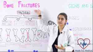 best medical lectures