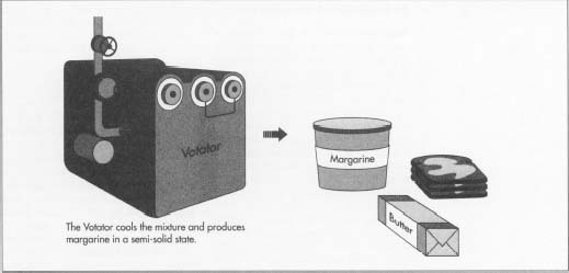 Since the 1930s, the Votator has been the most commonly used apparatus in U.S. margarine manufacturing. In the Votator, the margarine emulsion is cooled and occasionally agitated to form semi-solid margarine.