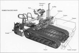 How asphalt paver is made  material, history, used, parts