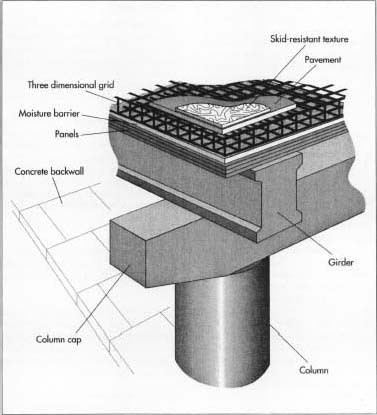A cutaway view of a typical concrete beam bridge.