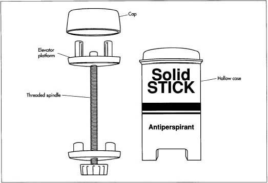 Antiperspirant sticks are packaged in hollow tubes with an elevator platform inside that moves up and down to dispense the product. In some packages, this platform can be pushed up by hand, in others it is elevated by turning a screw that causes it to travel up along a central threaded post.