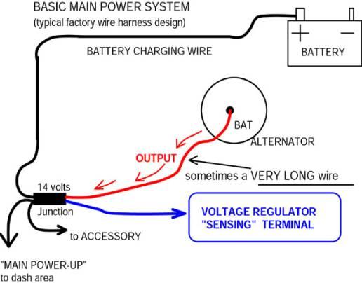 chevy 3 wire alternator diagram delco remy one wire alternator ...