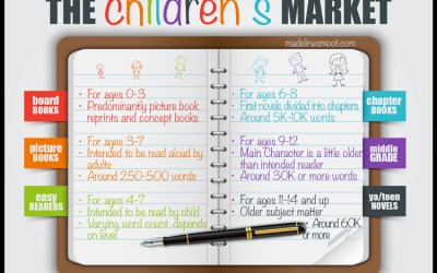 An Overview of the Children's Fiction Market