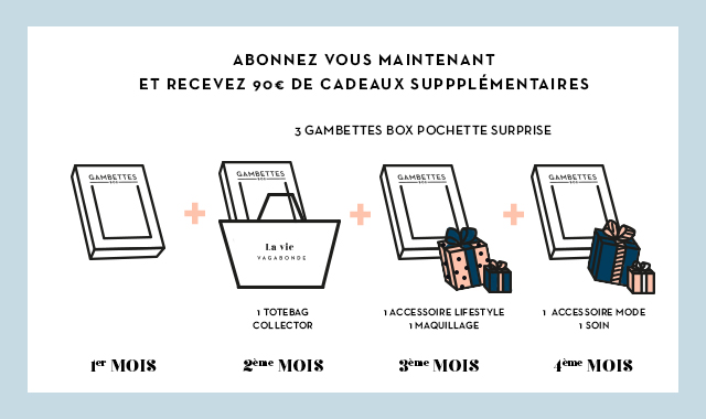 gambettes box offre IWANTMORE mademoiselle-e