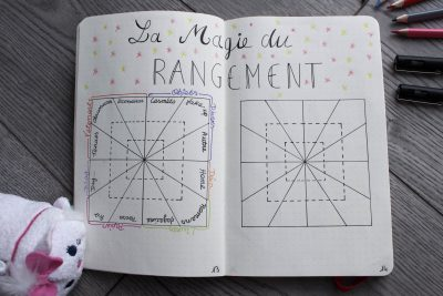 bullet journal bujo rangement trackers mademoiselle e