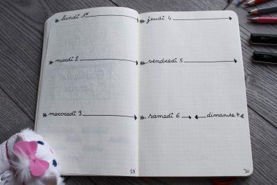 bullet journal bujo daily log mademoiselle e