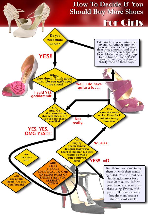 choisir-chaussure-gnd