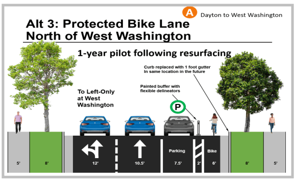 Bassett Street proposal for protected bike lanes