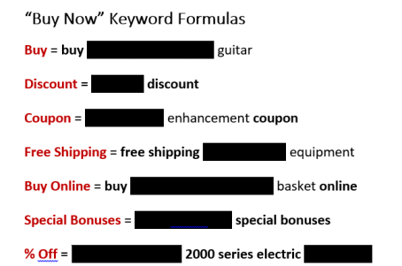 buyers keywords list free pdf download