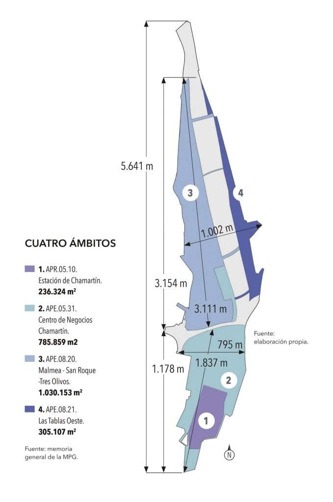 Madrid Nuevo Norte: arranca el mayor proyecto urbano de Europa 1