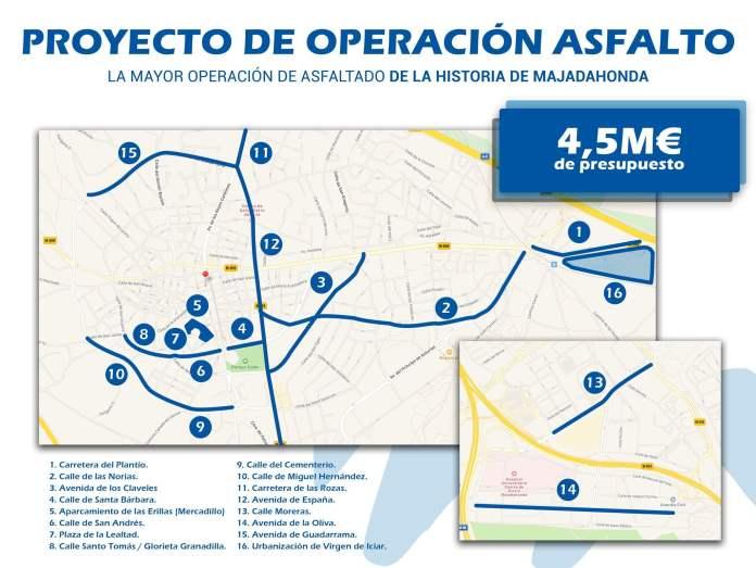 Majadahonda reactivará la economía con inversiones y la mayor operación asfalto de su historia 1
