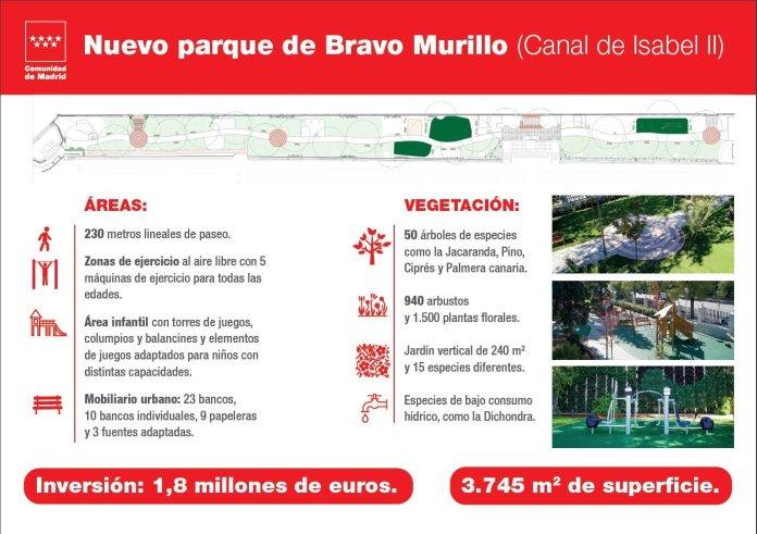 Chamberí ya presume del Parque de Bravo Murillo 1