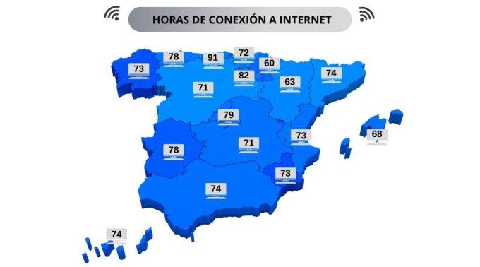 Enganchados a internet: así afrontan la pandemia los madrileños 1