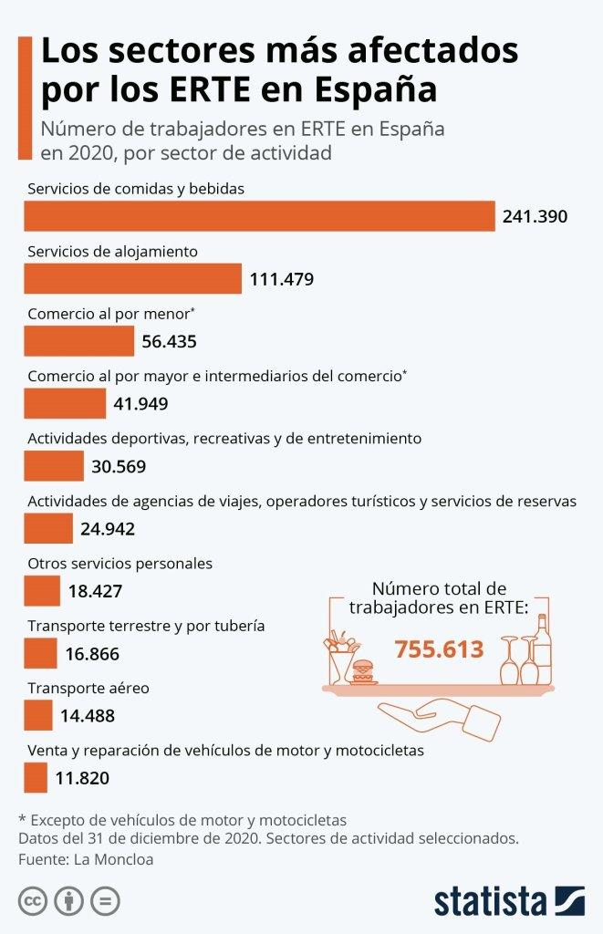 COVID-19: un año de pandemia en Madrid 4
