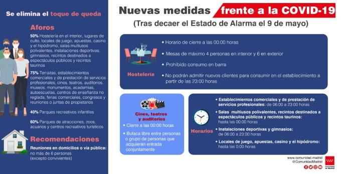 Madrid tras el 9M: Adiós al toque de queda y hostelería abierta hasta medianoche 1