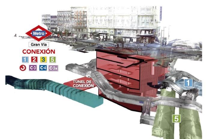 Metro / La nueva estación de Gran Vía adelanta el futuro del suburbano 1