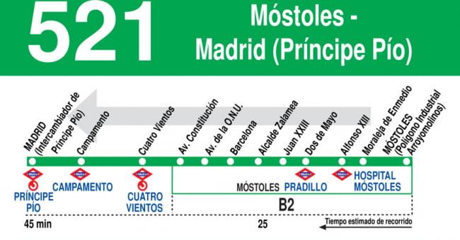 Móstoles modifica la ruta de sus autobuses por el nuevo Plan de Asfaltado 2