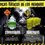Cómo montar una empresa de gestión de residuos