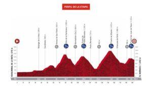 La Vuelta 2021 - Madrigal de la Vera