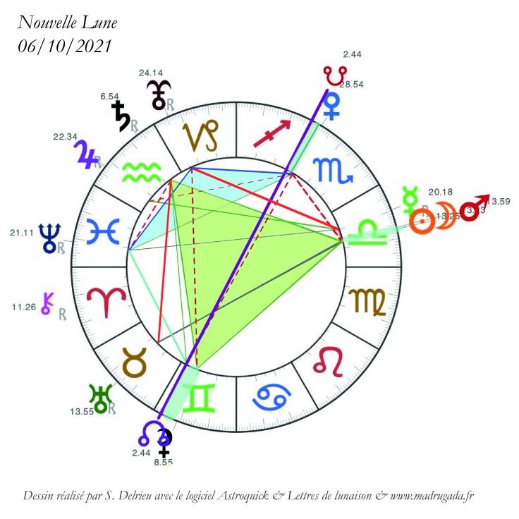 Nouvelle Lune du 6 octobre 2021 en Balance. Lettre de lunaison 196. S. Delrieu