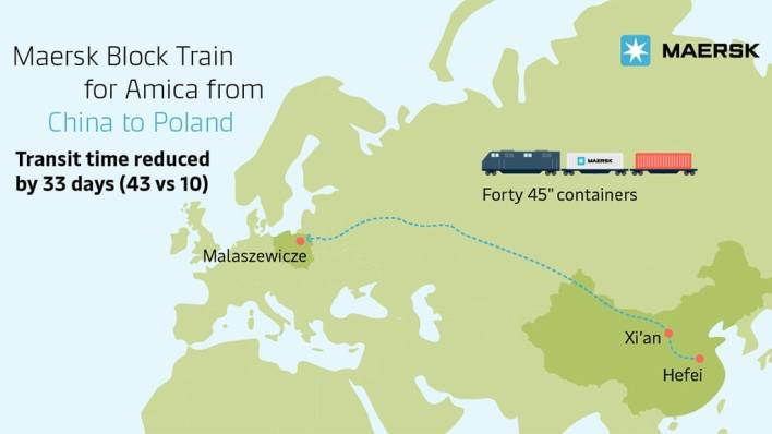 Map of Maersk's first block train for Amica from China to Poland 's border, reducing from 43 days to 10 days the transit time.