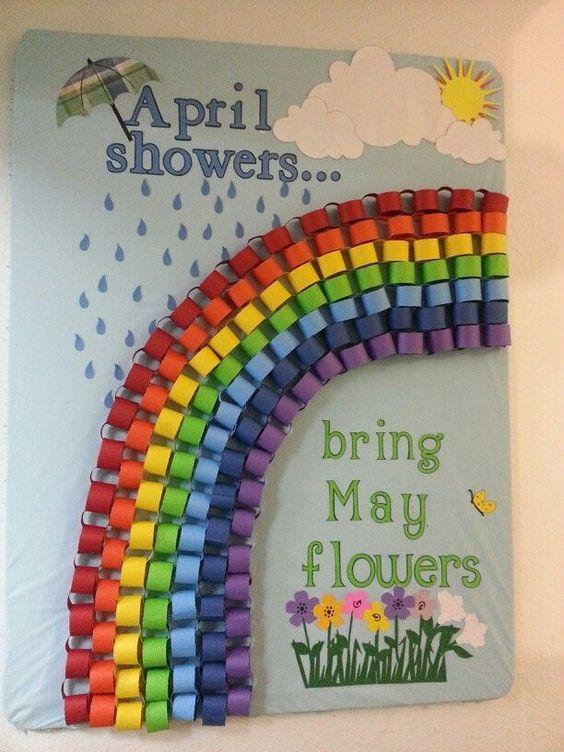 Primavera pannelli per decorare la classe for Addobbare la porta dell aula