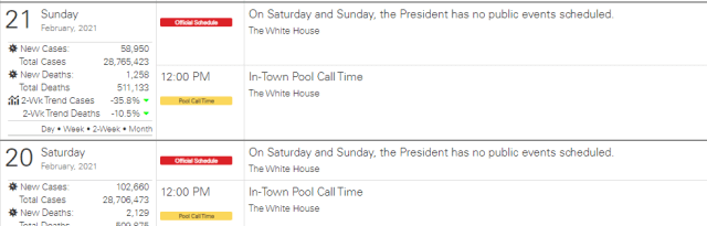 10 Big Warning Signs Biden is the 'Missing' President