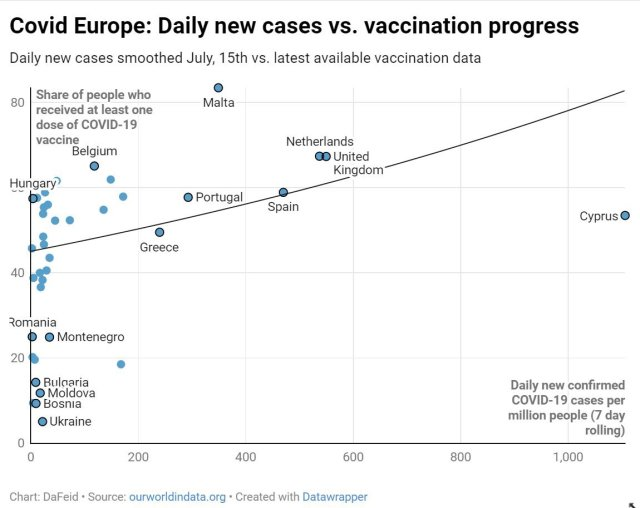 CDC Reports More Covid Vaccine Deaths than Covid Deaths Over the Last Two Weeks