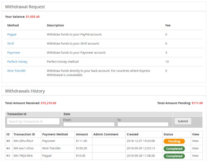 Withdrawal - Magento Marketplace Multi Vendor Module
