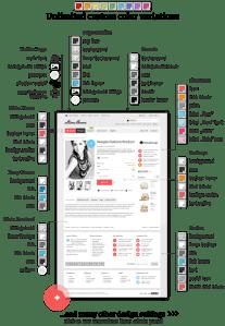 personalizzazione-ultimo-tema-magento2