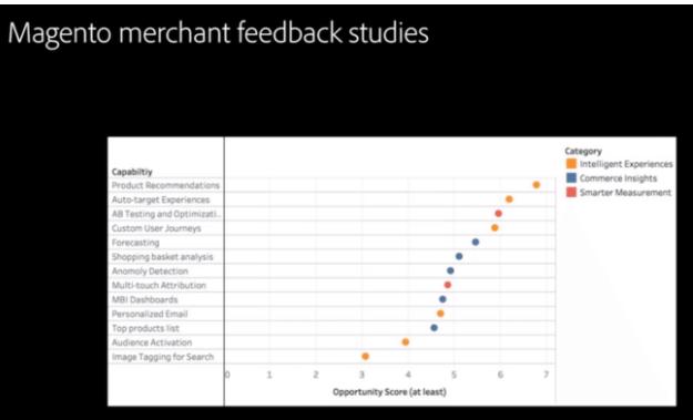 studio-feedback-merchants