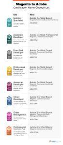 nuove-certificazioni-magento