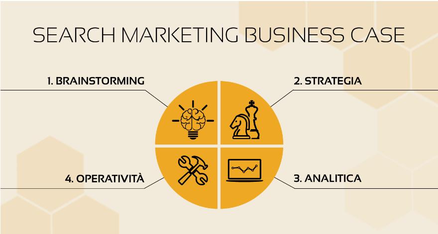 business-case-oltre-4-ore-di-lavoro-in-team-su-seo-ppc-e-web-analytics