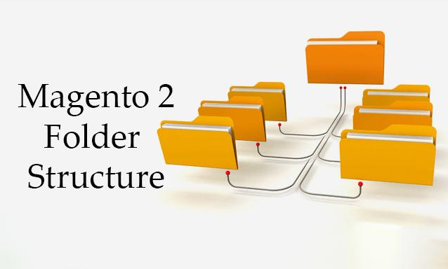 Magento 2 Folder Structure
