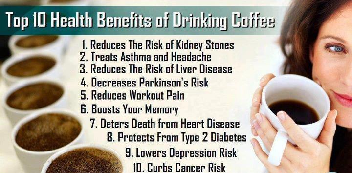 Beauty Benefits of Coffee & Tea | fun4all