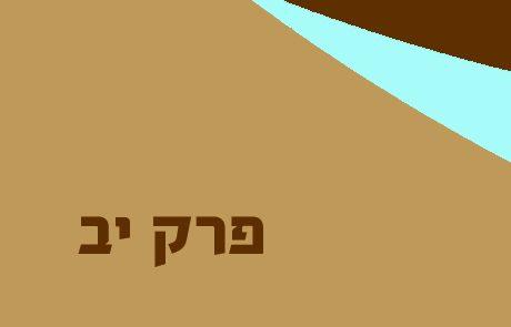 מלכים א פרק יב – פילוג המלוכה