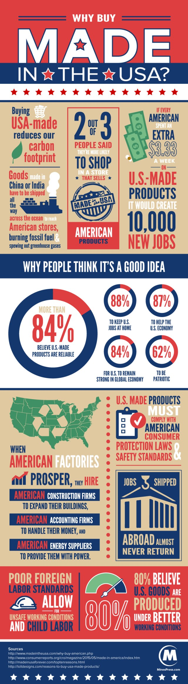 why-buy-made-in-the-usa-infographic