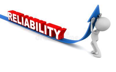 Reliabilities