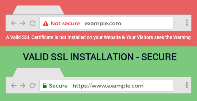 HTTPS SSL Certificate Warning in Browser