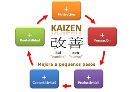 kaizen-5