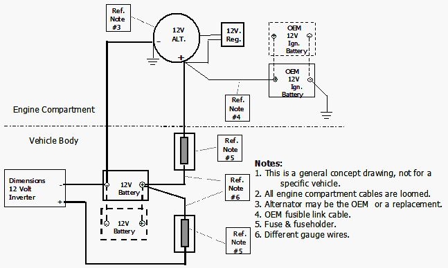 power converter wire diagram car power inverter wiring diagram wiring diagram 100w inverter simple circuit car wiring schematic diagram