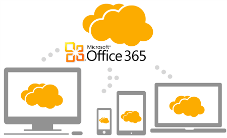 Office365-network