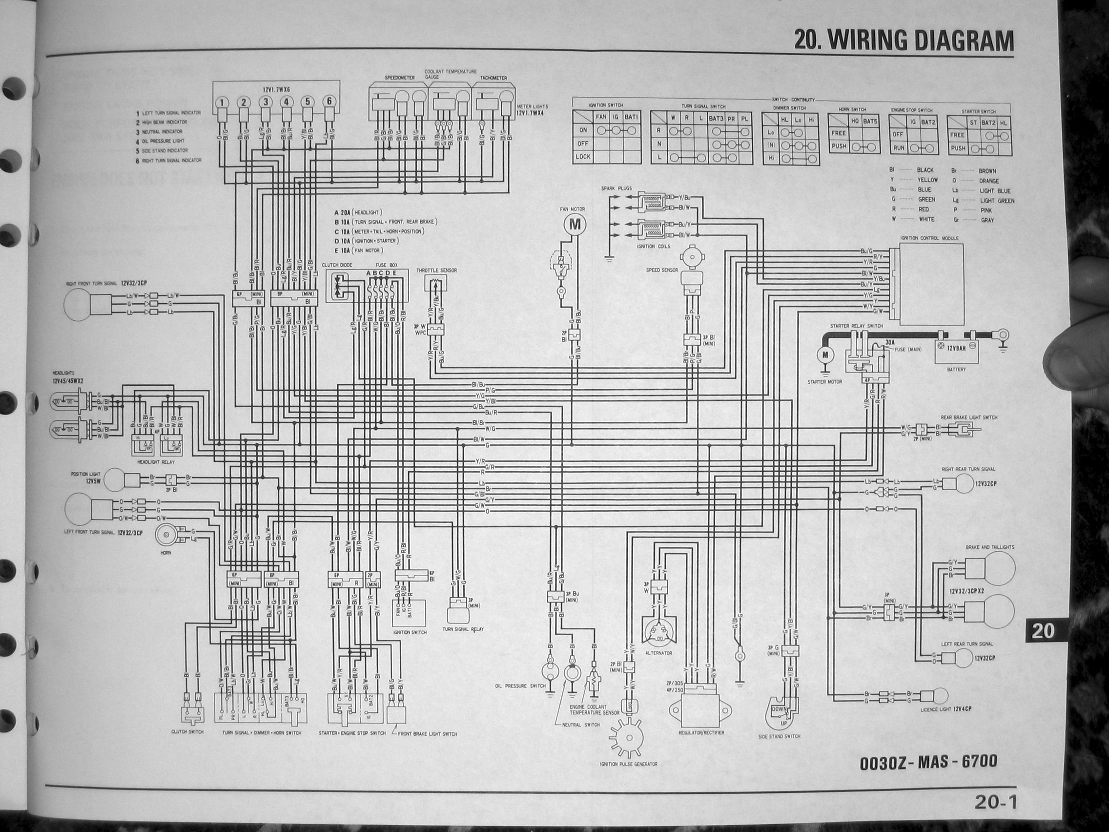 1996 gsxr 750 wiring diagram   28 wiring diagram images